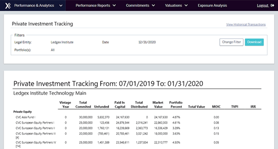Private Investment Tracking Dashboard